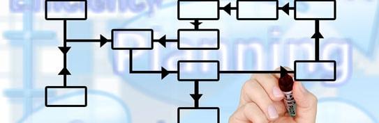 Consultoria de Sistemas y planes de crecimiento